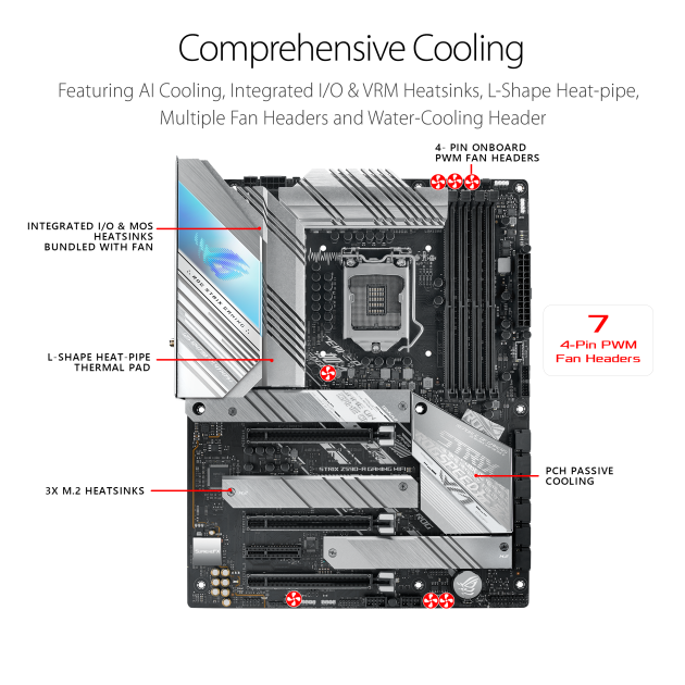 ASUS ROG STRIX Z590-A GAMING WIFI Motherboard