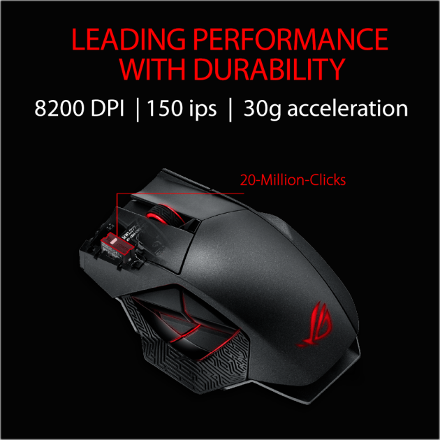 ASUS ROG Spatha RGB Wired/Wireless Gaming Mouse